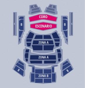 Mapa de asientos del Anfiteatro del Auditorio Nacional de Música
